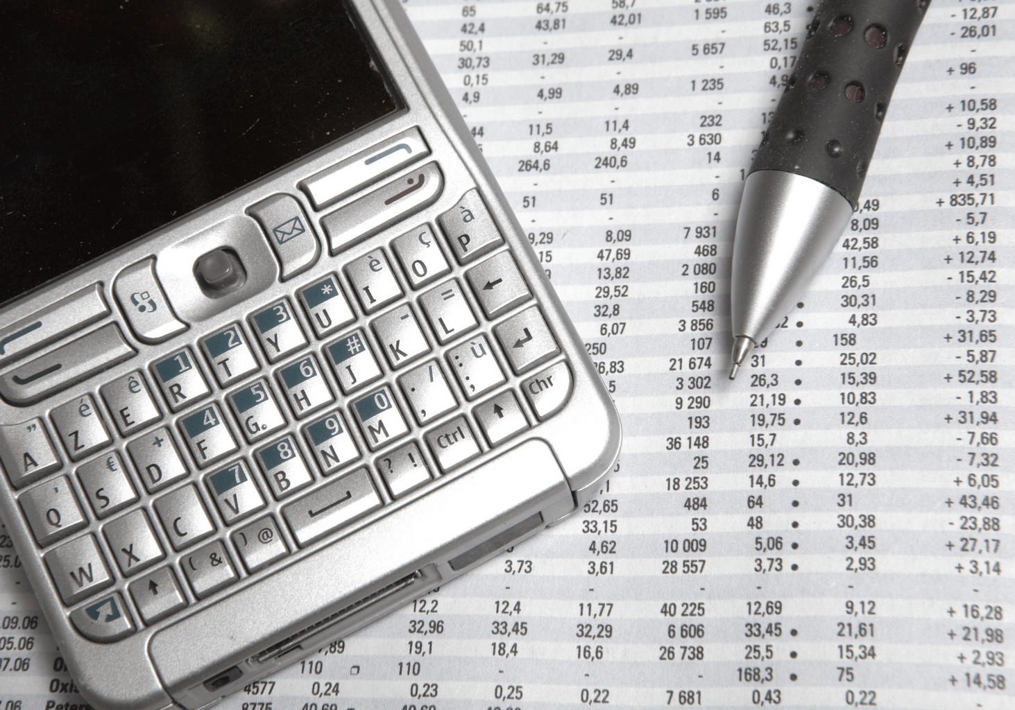Investissement : privilégiez les placements à risque limité